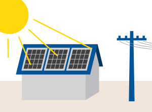 Solar systems and batteries